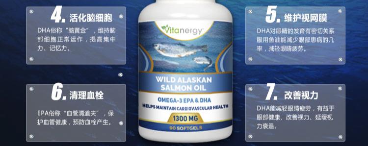 加拿大维生能 阿拉斯加野生三文鱼油+辅酶Q10