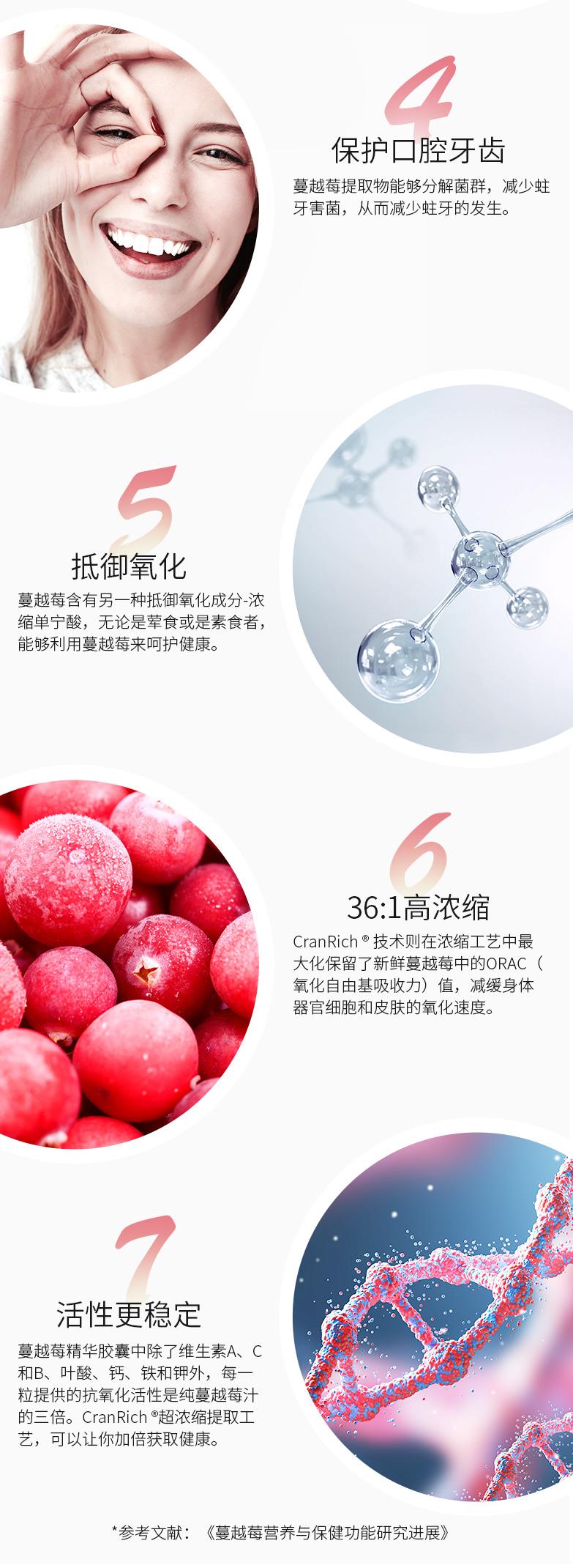 加拿大维生能 蔓越莓精华90粒/瓶