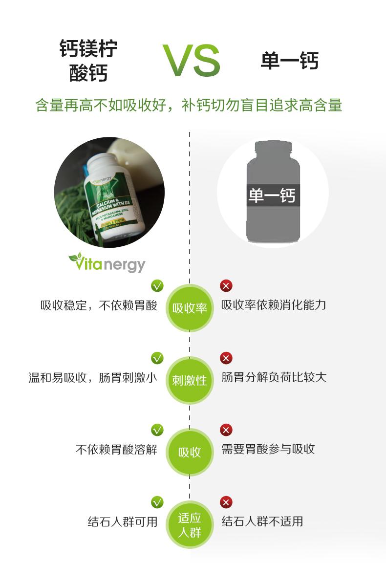 加拿大维生能 钙镁柠檬酸D3片 90粒/瓶